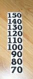 Čísla nalepovací na dětský metr černá obyčejná vel.1,8cm