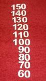 Sada čísel na dětský metr výška 2cm od 60-150