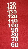 Sada čísel na dětský metr výška čísel 2cm od 60-150