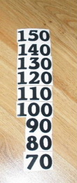 Čísla nalepovací na dětský metr černá obyčejná vel.1,8cm - zvětšit obrázek