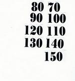 Čísla nalepovací na dětský metr černá typ 18 - vel.1,8cm