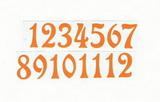 Čísla na hodiny nalepovací-ozdobná v.1,9cm ŽLUTÁ